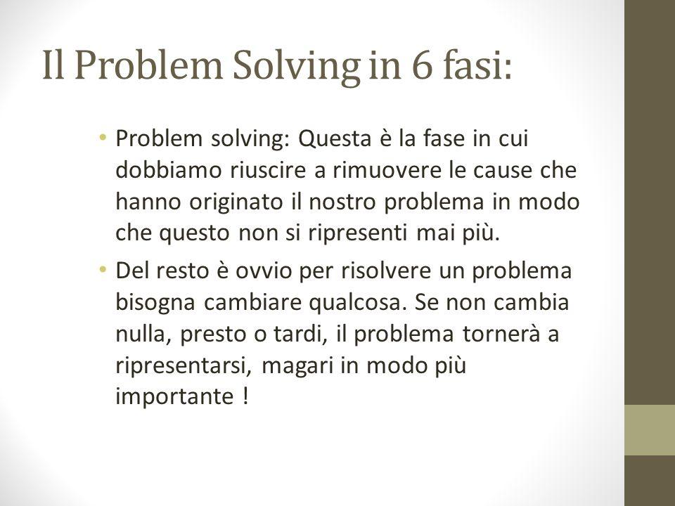 Il Problem Solving in 6 fasi: Problem solving: Questa è la fase in cui dobbiamo riuscire a rimuovere le cause che hanno originato il nostro problema in modo che questo non si ripresenti mai più.