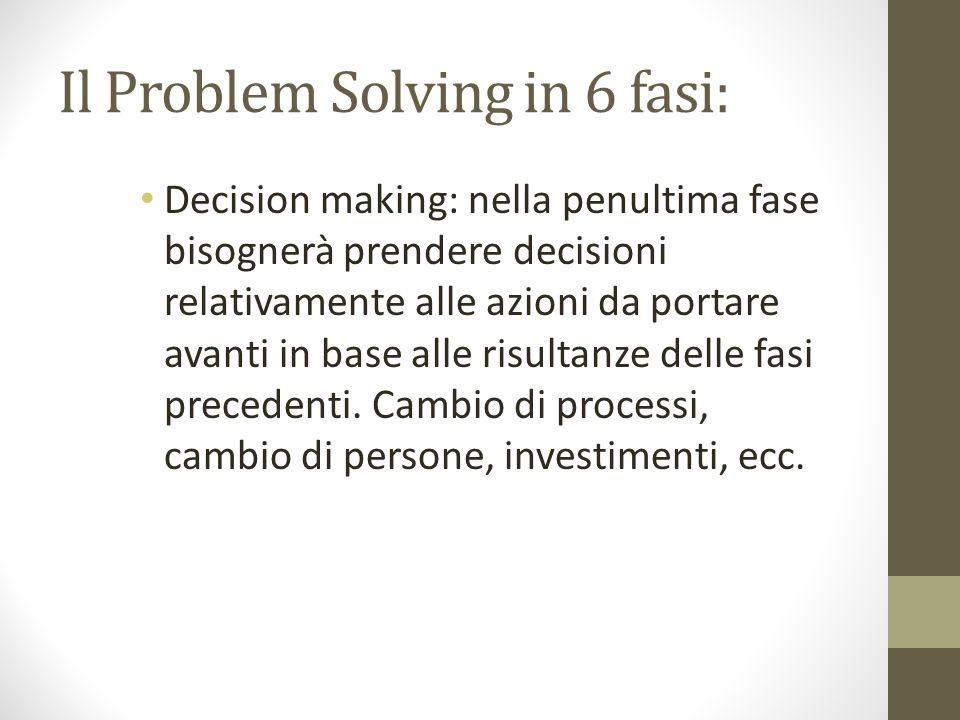 Il Problem Solving in 6 fasi: Decision making: nella penultima fase bisognerà prendere decisioni relativamente alle azioni da portare avanti in base alle risultanze delle fasi precedenti.
