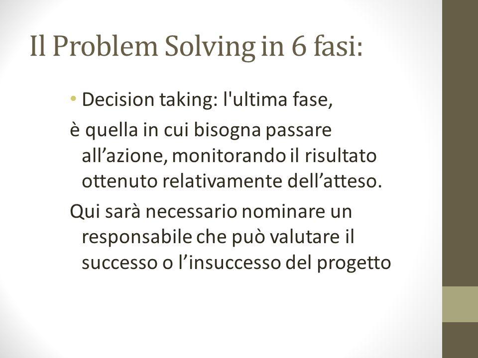 Il Problem Solving in 6 fasi: Decision taking: l ultima fase, è quella in cui bisogna passare allazione, monitorando il risultato ottenuto relativamente dellatteso.