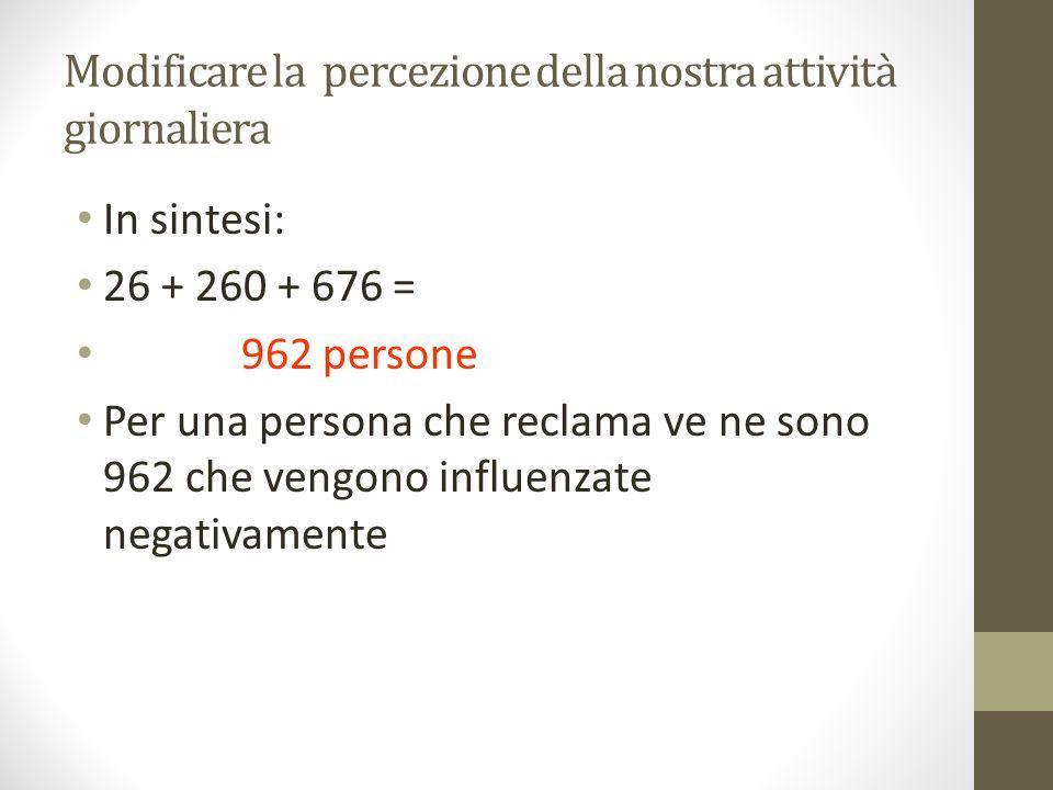Modificare la percezione della nostra attività giornaliera In sintesi: 26 + 260 + 676 = 962 persone Per una persona che reclama ve ne sono 962 che ven