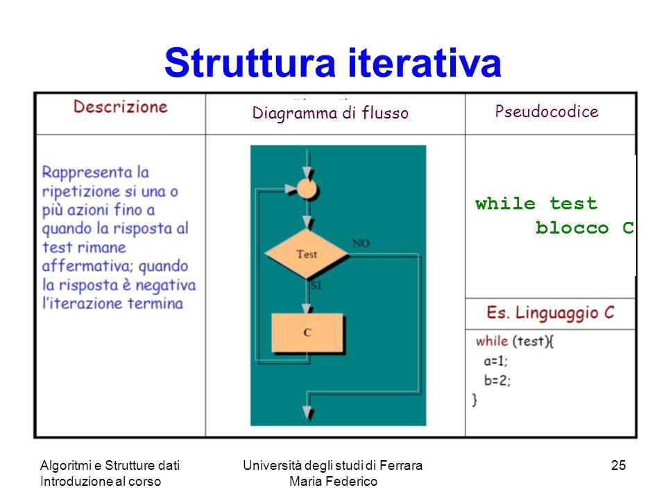 Algoritmi e Strutture dati Introduzione al corso Università degli studi di Ferrara Maria Federico 25 Struttura iterativa while test blocco C Diagramma di flusso Pseudocodice