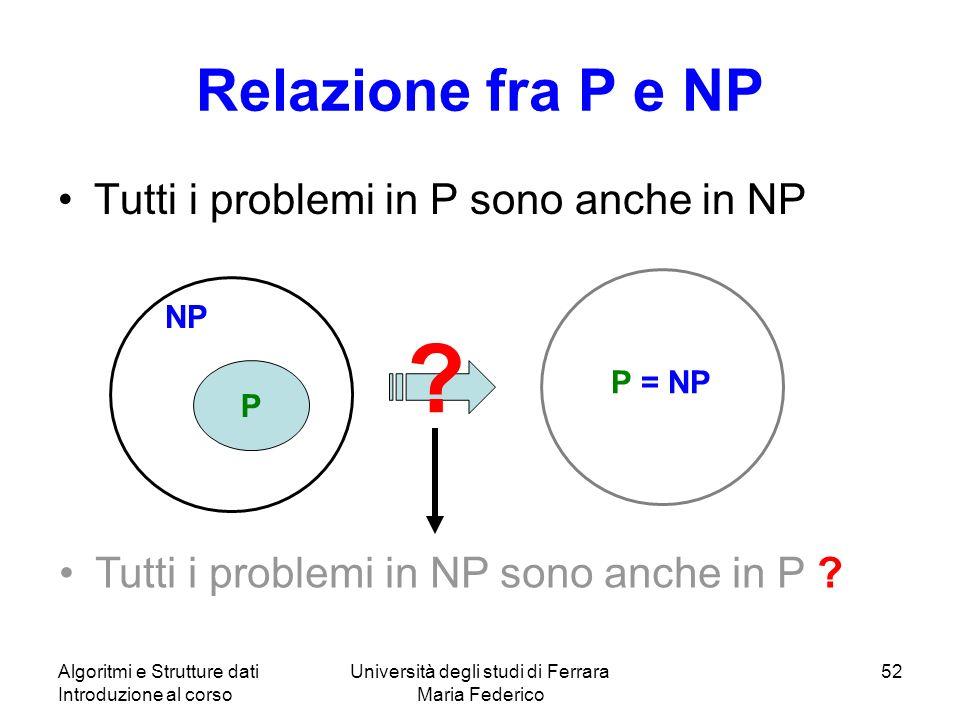 Algoritmi e Strutture dati Introduzione al corso Università degli studi di Ferrara Maria Federico 52 Relazione fra P e NP Tutti i problemi in P sono anche in NP P NP P = NP .