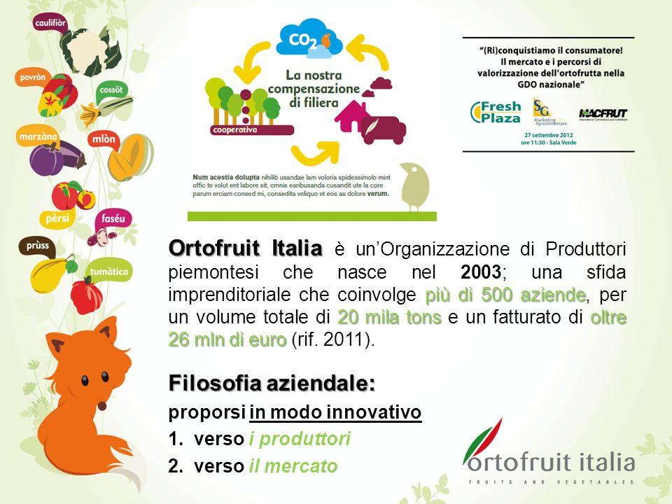 Ortofruit Italia più di 500 aziende 20 mila tons oltre 26 mln di euro Ortofruit Italia è unOrganizzazione di Produttori piemontesi che nasce nel 2003;