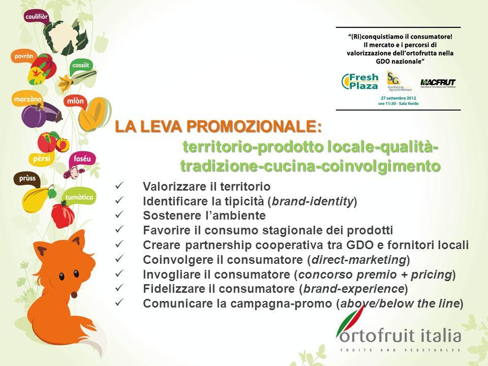 LA LEVA PROMOZIONALE: territorio-prodotto locale-qualità- tradizione-cucina-coinvolgimento Valorizzare il territorio Identificare la tipicità (brand-i