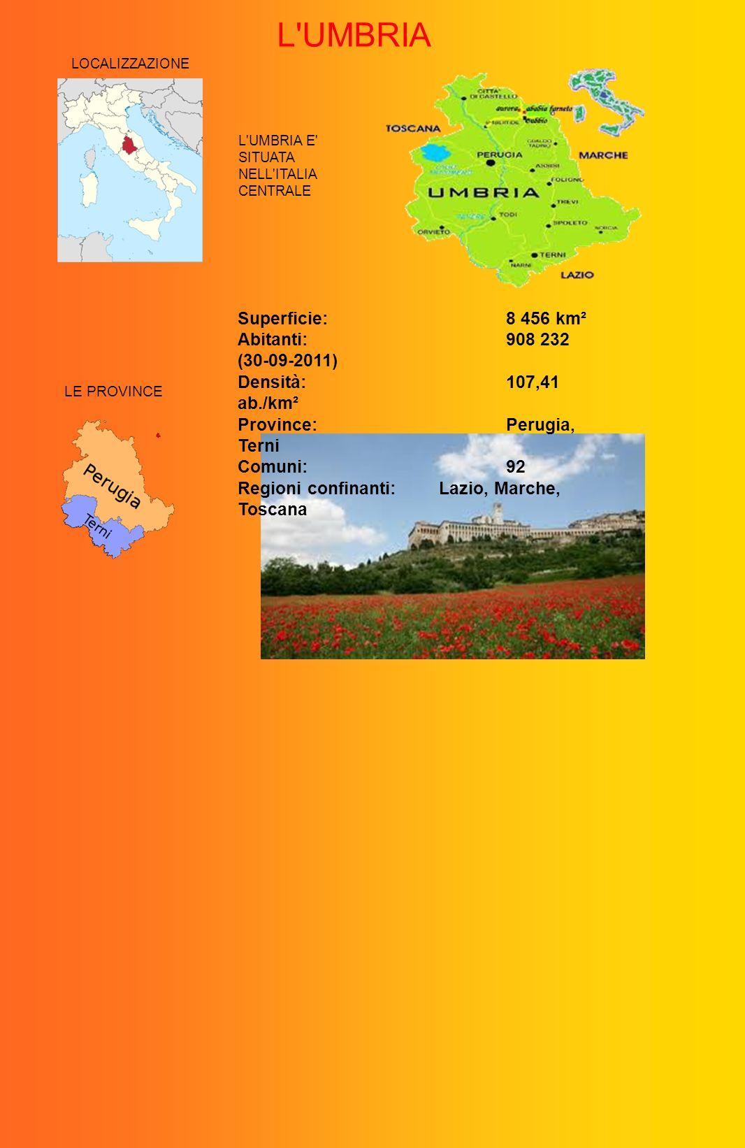 L'UMBRIA Superficie:8 456 km² Abitanti:908 232 (30-09-2011) Densità:107,41 ab./km² Province:Perugia, Terni Comuni:92 Regioni confinanti:Lazio, Marche,