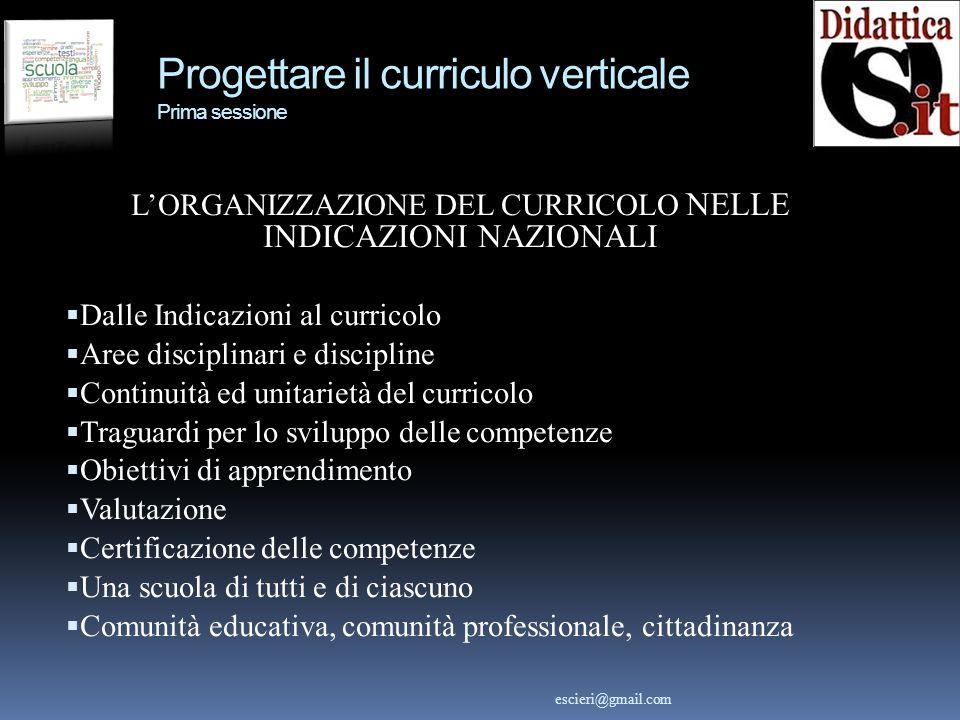 Progettare il curriculo verticale Prima sessione LORGANIZZAZIONE DEL CURRICOLO NELLE INDICAZIONI NAZIONALI Dalle Indicazioni al curricolo Aree discipl