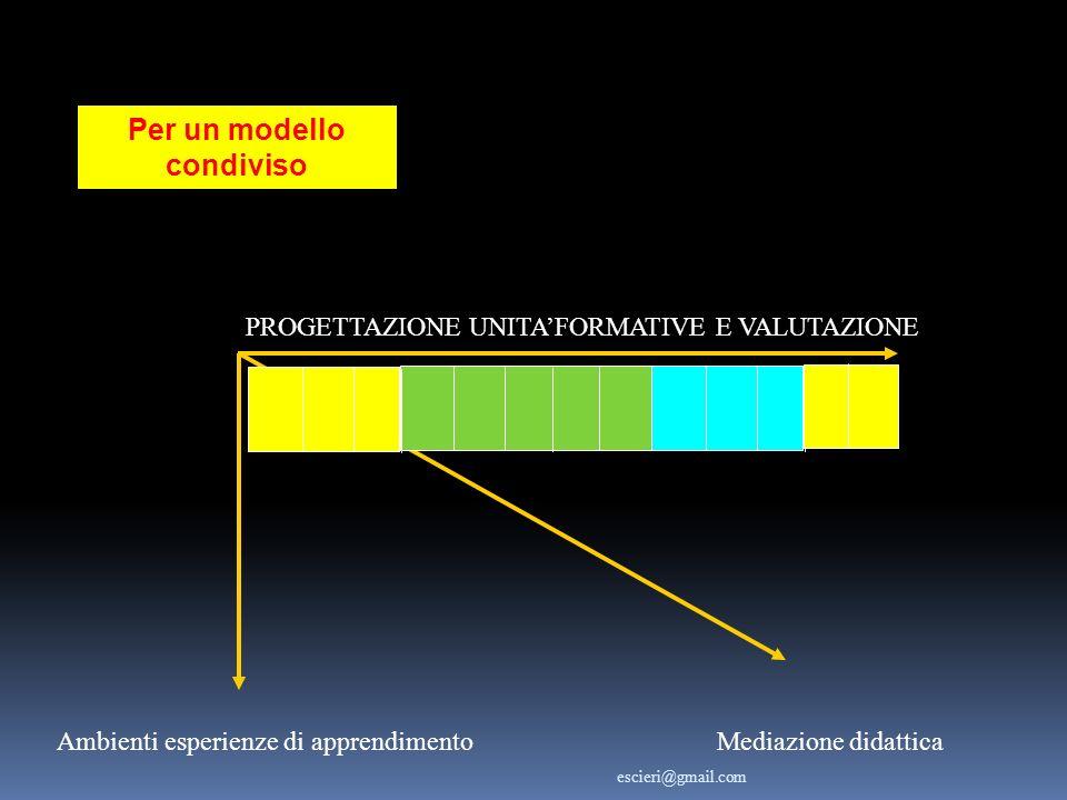 Per un modello condiviso PROGETTAZIONE UNITAFORMATIVE E VALUTAZIONE Ambienti esperienze di apprendimentoMediazione didattica escieri@gmail.com
