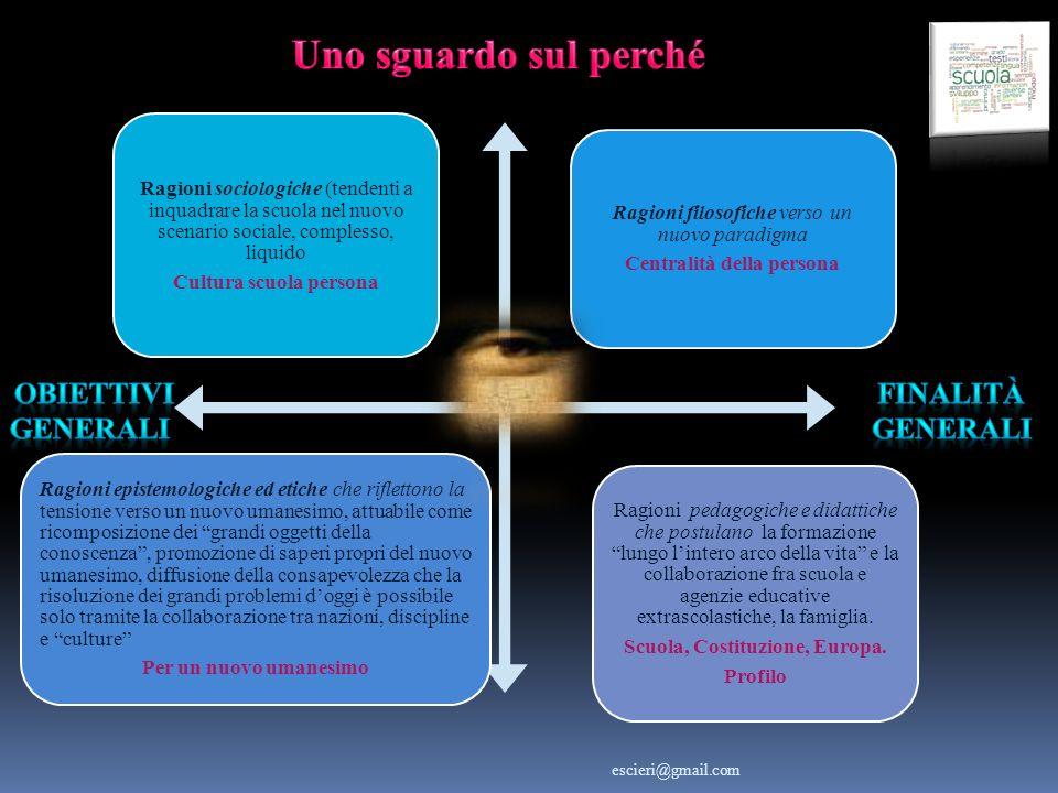 Ragioni sociologiche (tendenti a inquadrare la scuola nel nuovo scenario sociale, complesso, liquido Cultura scuola persona Ragioni filosofiche verso