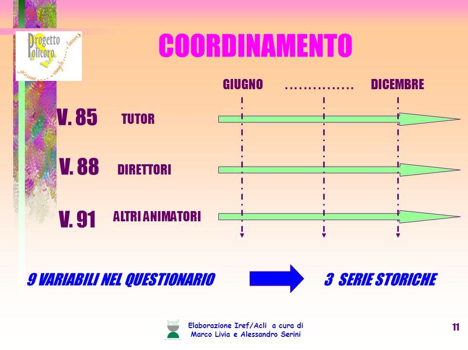 Elaborazione Iref/Acli a cura di Marco Livia e Alessandro Serini 11 COORDINAMENTO V.