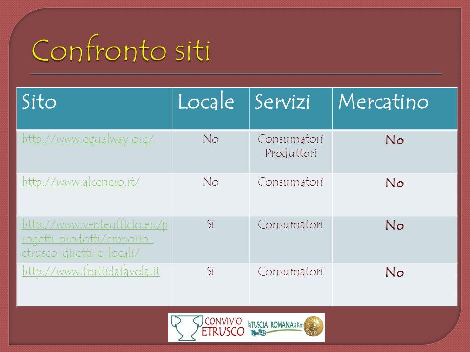 SitoLocaleServiziMercatino http://www.equalway.org/NoConsumatori Produttori No http://www.alcenero.it/NoConsumatori No http://www.verdeufficio.eu/p rogetti-prodotti/emporio- etrusco-diretti-e-locali/ SiConsumatori No http://www.fruttidafavola.itSiConsumatori No