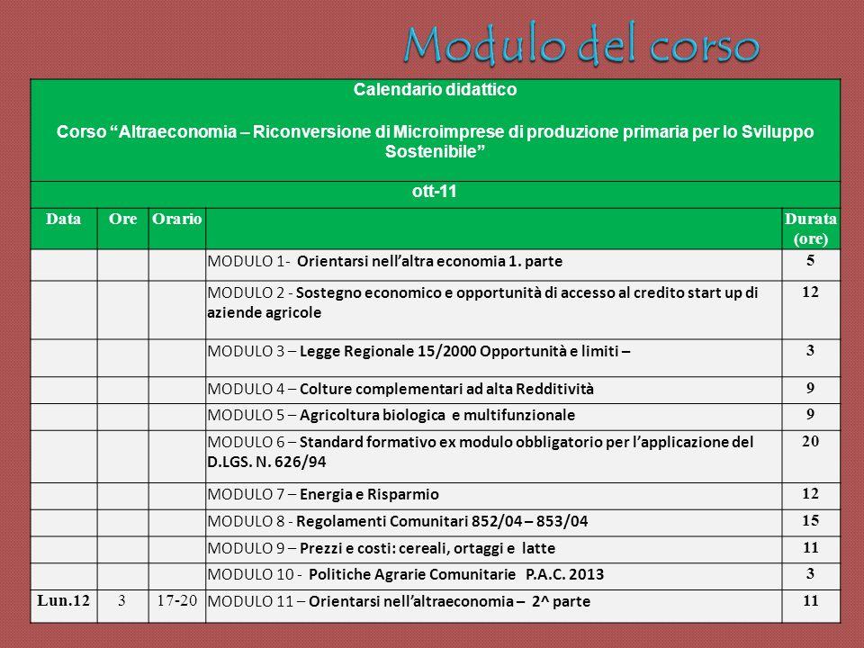 Calendario didattico Corso Altraeconomia – Riconversione di Microimprese di produzione primaria per lo Sviluppo Sostenibile ott-11 DataOreOrario Durata (ore) MODULO 1- Orientarsi nellaltra economia 1.