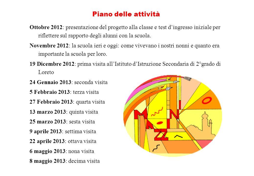Piano delle attività Ottobre 2012: presentazione del progetto alla classe e test dingresso iniziale per riflettere sul rapporto degli alunni con la scuola.