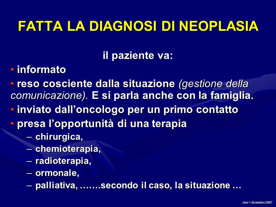 Jesi 1 dicembre 2007 FATTA LA DIAGNOSI DI NEOPLASIA il paziente va: informato informato reso cosciente dalla situazione (gestione della comunicazione)