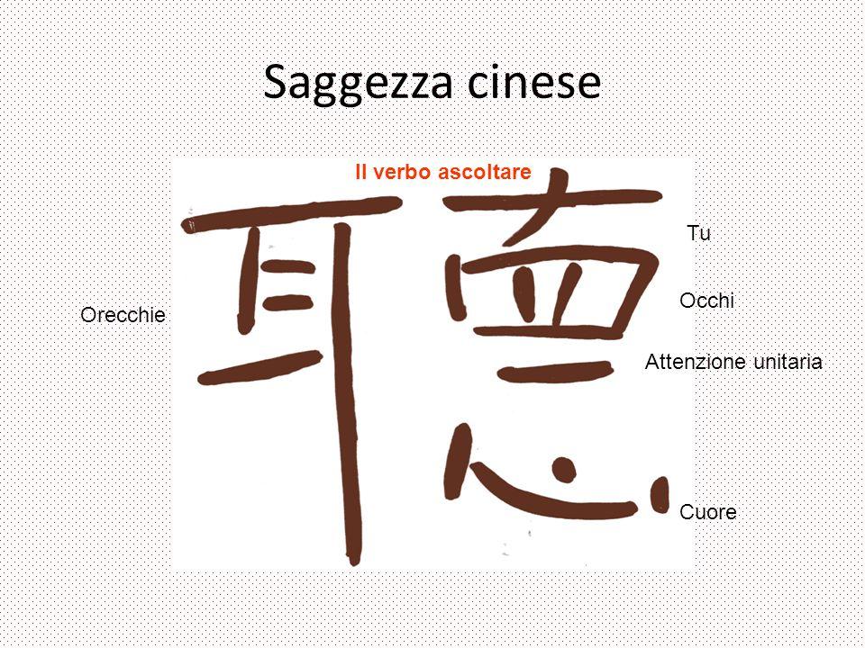 Saggezza cinese Il verbo ascoltare Orecchie Tu Occhi Attenzione unitaria Cuore