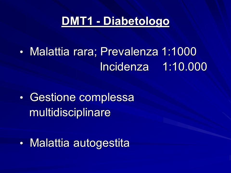 DMT1 - Diabetologo Malattia rara; Prevalenza 1:1000 Malattia rara; Prevalenza 1:1000 Incidenza 1:10.000 Incidenza 1:10.000 Gestione complessa Gestione