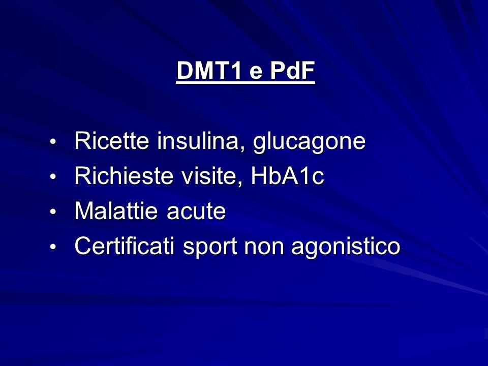 DMT1 e Diabetologo Controlli trimestrali Controlli trimestrali Valutazione diario, HbA1c, dati Valutazione diario, HbA1c, dati clinici clinici Screening annuale complicanze Screening annuale complicanze e patologie autoimmuni e patologie autoimmuni