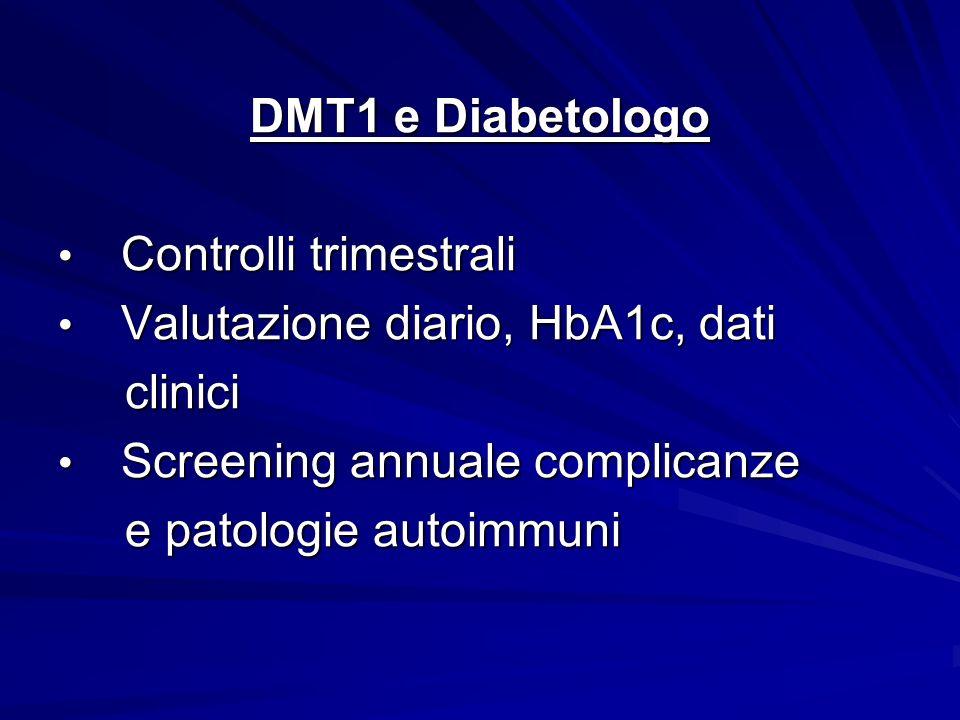 DMT1 e Diabetologo Controlli trimestrali Controlli trimestrali Valutazione diario, HbA1c, dati Valutazione diario, HbA1c, dati clinici clinici Screeni