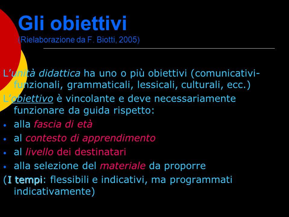 Gli obiettivi (Rielaborazione da F. Biotti, 2005) Lunità didattica ha uno o più obiettivi (comunicativi- funzionali, grammaticali, lessicali, cultural