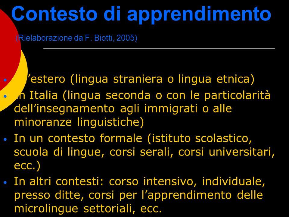 Contesto di apprendimento (Rielaborazione da F. Biotti, 2005) Allestero (lingua straniera o lingua etnica) In Italia (lingua seconda o con le particol