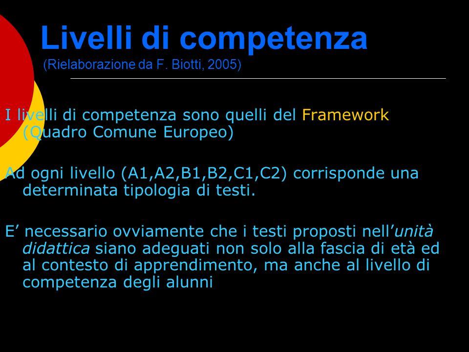 Livelli di competenza (Rielaborazione da F. Biotti, 2005) I livelli di competenza sono quelli del Framework (Quadro Comune Europeo) Ad ogni livello (A