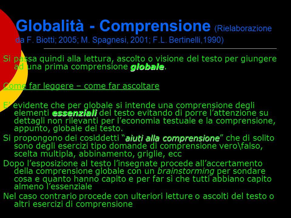 Globalità - Comprensione (Rielaborazione da F. Biotti; 2005; M. Spagnesi, 2001; F.L. Bertinelli,1990) globale Si passa quindi alla lettura, ascolto o