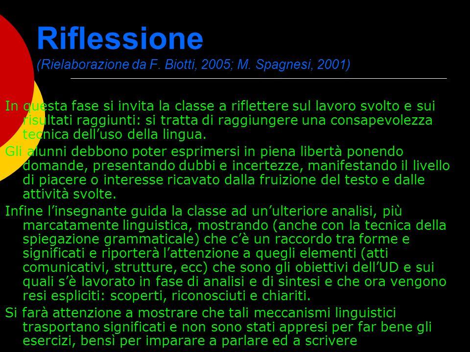 Riflessione (Rielaborazione da F. Biotti, 2005; M. Spagnesi, 2001) In questa fase si invita la classe a riflettere sul lavoro svolto e sui risultati r