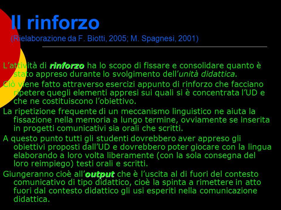 Il rinforzo (Rielaborazione da F. Biotti, 2005; M. Spagnesi, 2001) rinforzo Lattività di rinforzo ha lo scopo di fissare e consolidare quanto è stato