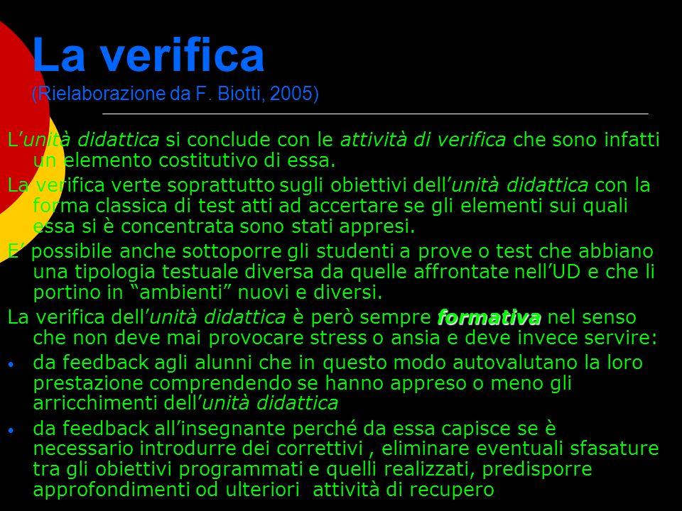 La verifica (Rielaborazione da F. Biotti, 2005) Lunità didattica si conclude con le attività di verifica che sono infatti un elemento costitutivo di e