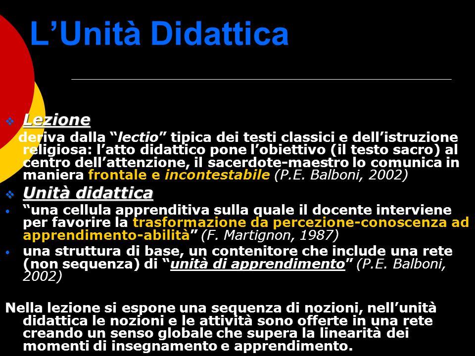 Presentazione e Motivazione (Rielaborazione da F.Biotti, 2005; M.