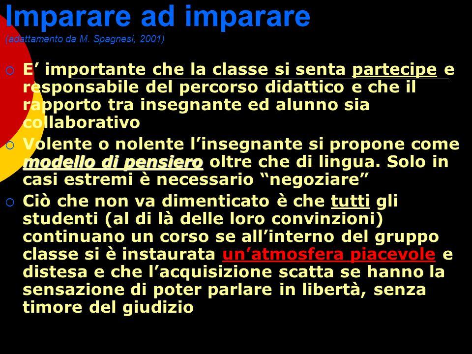 Imparare ad imparare (adattamento da M. Spagnesi, 2001) E importante che la classe si senta partecipe e responsabile del percorso didattico e che il r