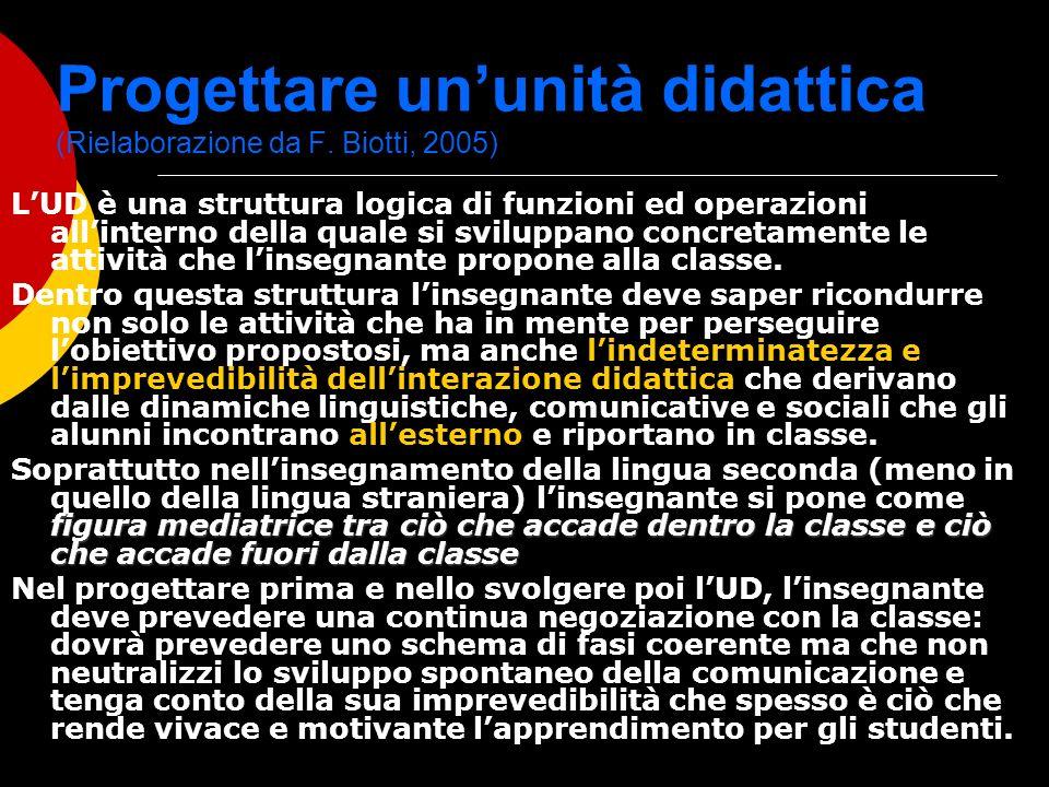 Progettare ununità didattica (Rielaborazione da F. Biotti, 2005) LUD è una struttura logica di funzioni ed operazioni allinterno della quale si svilup
