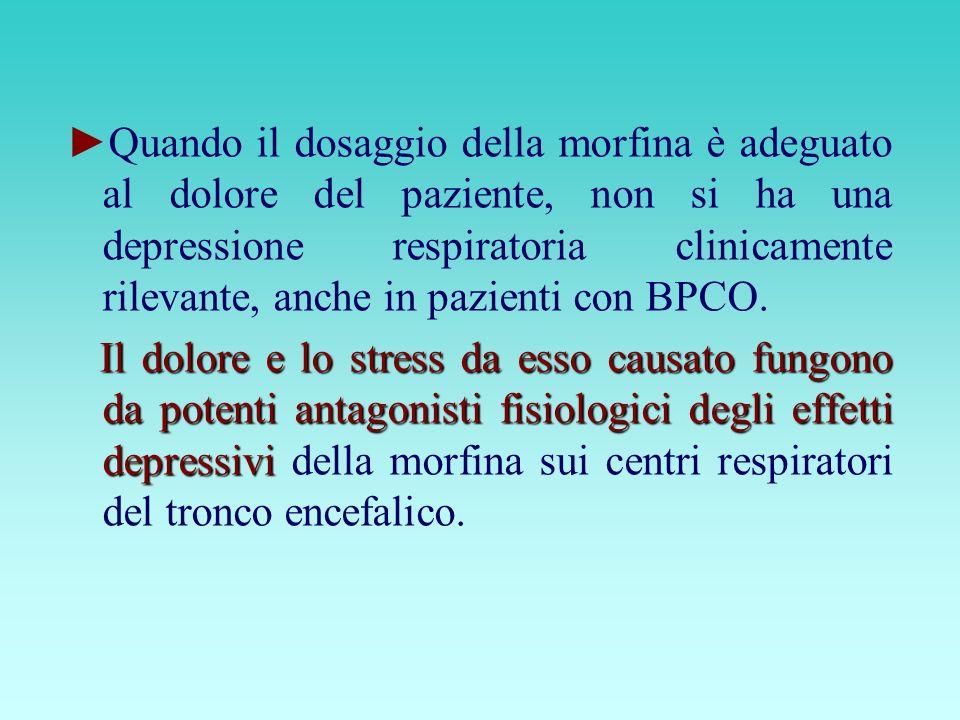 Quando il dosaggio della morfina è adeguato al dolore del paziente, non si ha una depressione respiratoria clinicamente rilevante, anche in pazienti c