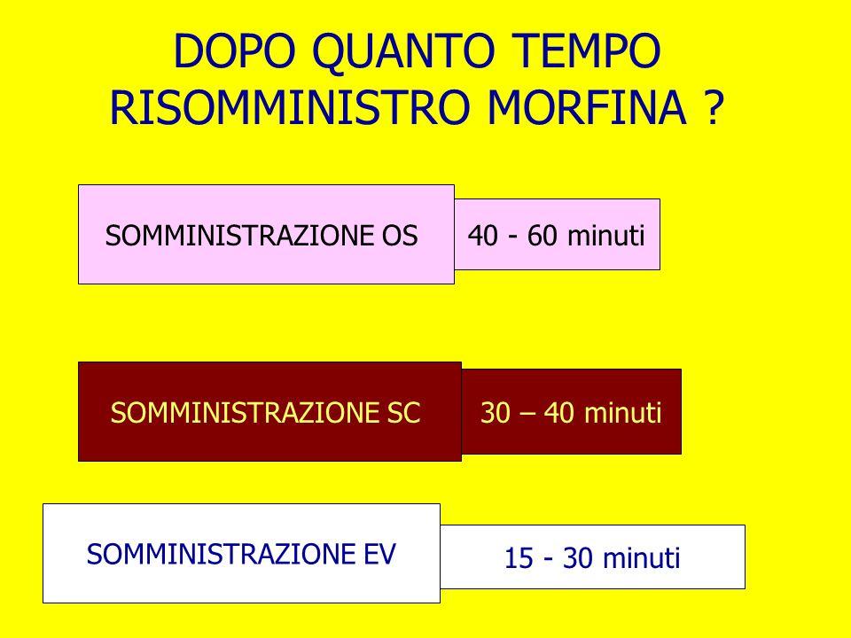 DOPO QUANTO TEMPO RISOMMINISTRO MORFINA ? 30 – 40 minuti 40 - 60 minuti SOMMINISTRAZIONE SC SOMMINISTRAZIONE OS SOMMINISTRAZIONE EV 15 - 30 minuti