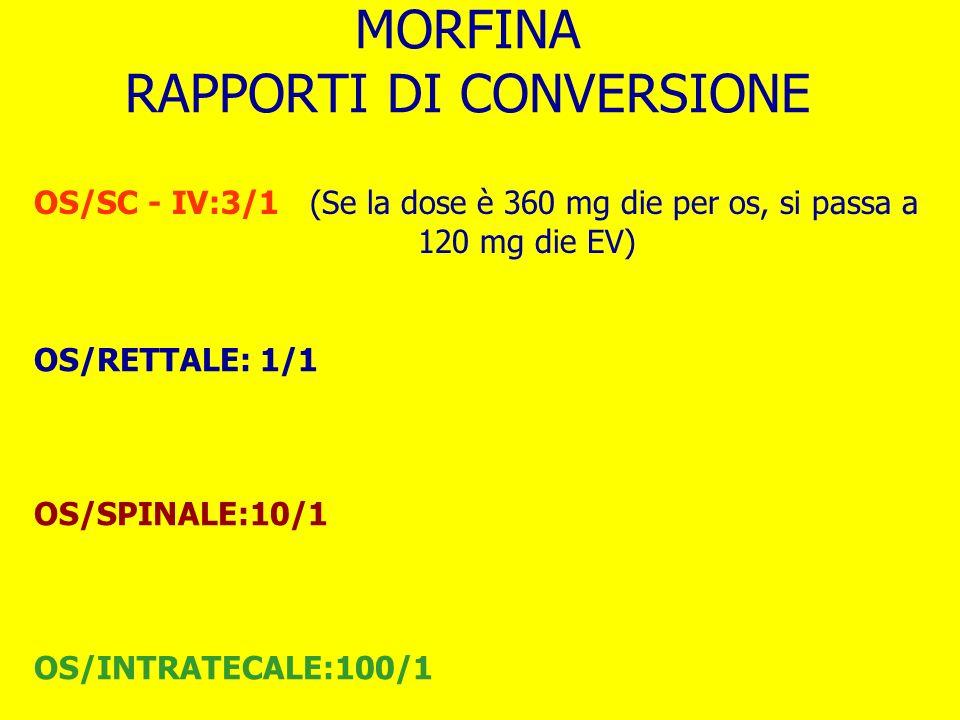 MORFINA RAPPORTI DI CONVERSIONE OS/SC - IV:3/1 (Se la dose è 360 mg die per os, si passa a 120 mg die EV) OS/RETTALE: 1/1 OS/SPINALE:10/1 OS/INTRATECA