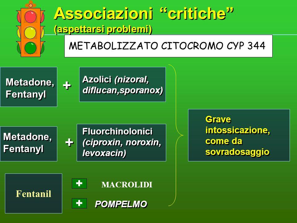 Associazioni critiche (aspettarsi problemi) Associazioni critiche (aspettarsi problemi) Metadone, Fentanyl Metadone, Fentanyl + + Azolici (nizoral, di