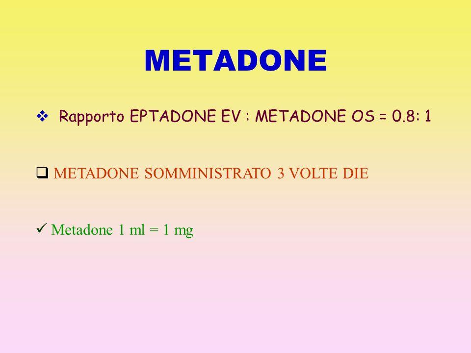 METADONE Rapporto EPTADONE EV : METADONE OS = 0.8: 1 METADONE SOMMINISTRATO 3 VOLTE DIE Metadone 1 ml = 1 mg