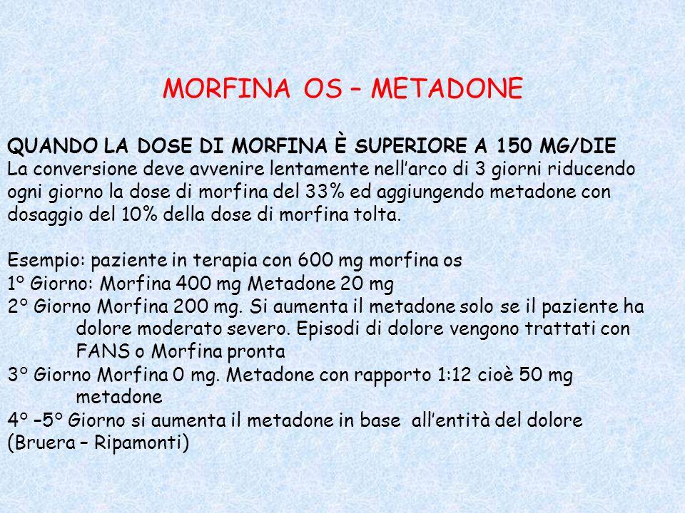 MORFINA OS – METADONE QUANDO LA DOSE DI MORFINA È SUPERIORE A 150 MG/DIE La conversione deve avvenire lentamente nellarco di 3 giorni riducendo ogni g