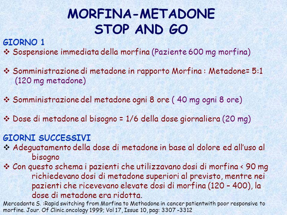 MORFINA-METADONE STOP AND GO GIORNO 1 Sospensione immediata della morfina (Paziente 600 mg morfina) Somministrazione di metadone in rapporto Morfina :