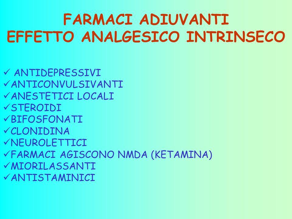 FARMACI ADIUVANTI EFFETTO ANALGESICO INTRINSECO ANTIDEPRESSIVI ANTICONVULSIVANTI ANESTETICI LOCALI STEROIDI BIFOSFONATI CLONIDINA NEUROLETTICI FARMACI