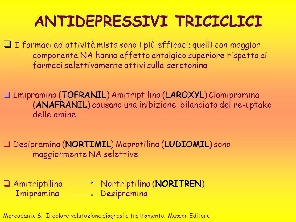 ANTIDEPRESSIVI TRICICLICI I farmaci ad attività mista sono i più efficaci; quelli con maggior componente NA hanno effetto antalgico superiore rispetto