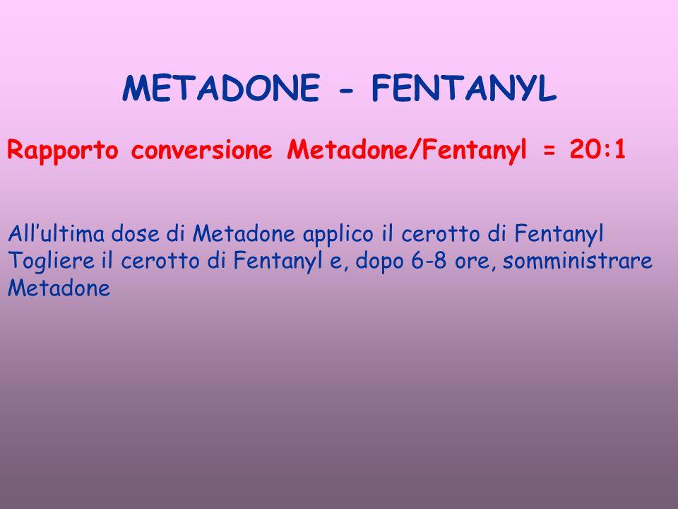 METADONE - FENTANYL Rapporto conversione Metadone/Fentanyl = 20:1 Allultima dose di Metadone applico il cerotto di Fentanyl Togliere il cerotto di Fen