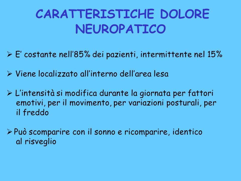 CARATTERISTICHE DOLORE NEUROPATICO E costante nell85% dei pazienti, intermittente nel 15% Viene localizzato allinterno dellarea lesa Lintensità si mod