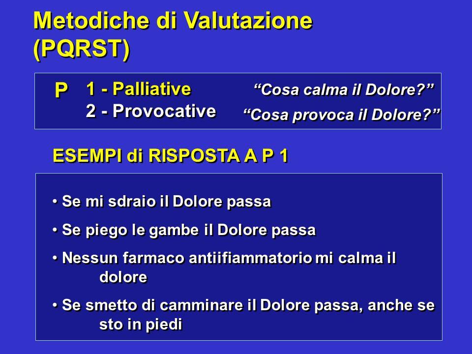 Metodiche di Valutazione (PQRST) P P 1 - Palliative 2 - Provocative 1 - Palliative 2 - Provocative Cosa calma il Dolore? Cosa provoca il Dolore? ESEMP