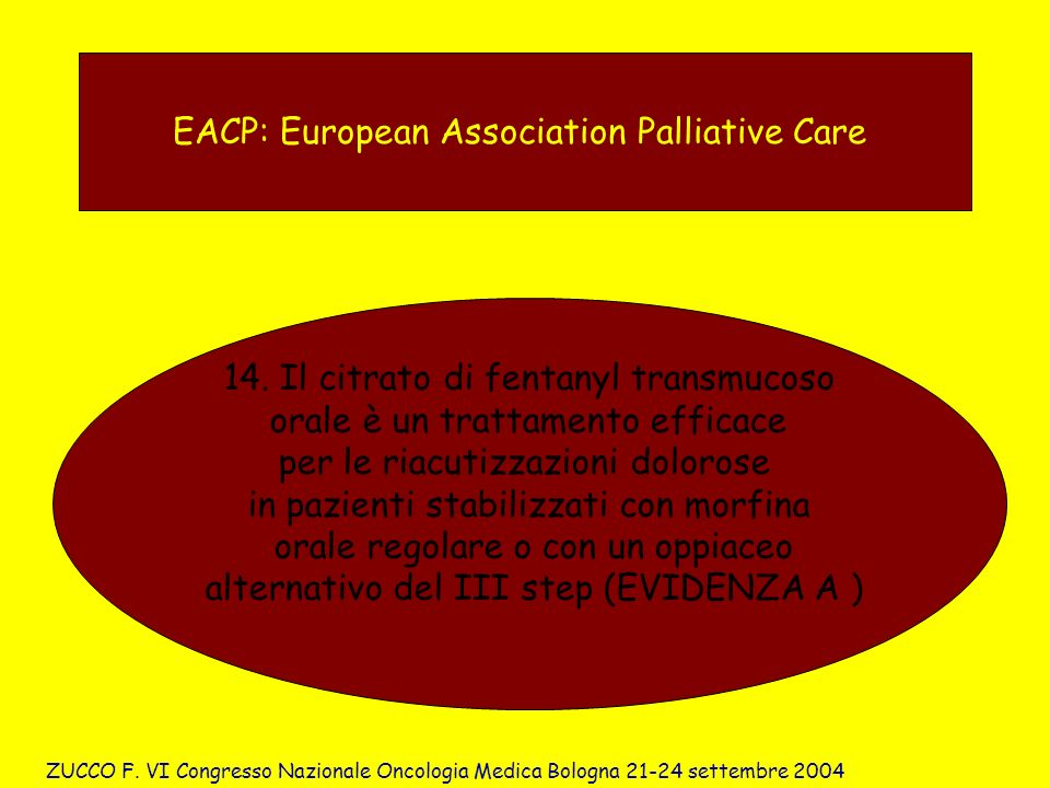 EACP: European Association Palliative Care 14.