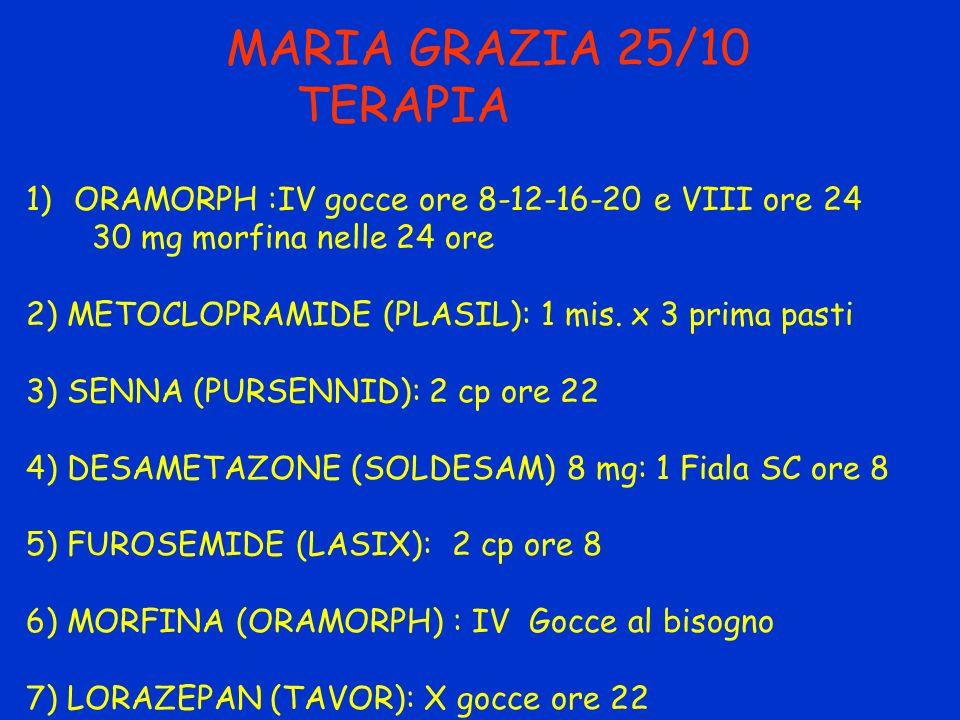 MARIA GRAZIA 25/10 TERAPIA 1)ORAMORPH :IV gocce ore 8-12-16-20 e VIII ore 24 30 mg morfina nelle 24 ore 2) METOCLOPRAMIDE (PLASIL): 1 mis. x 3 prima p