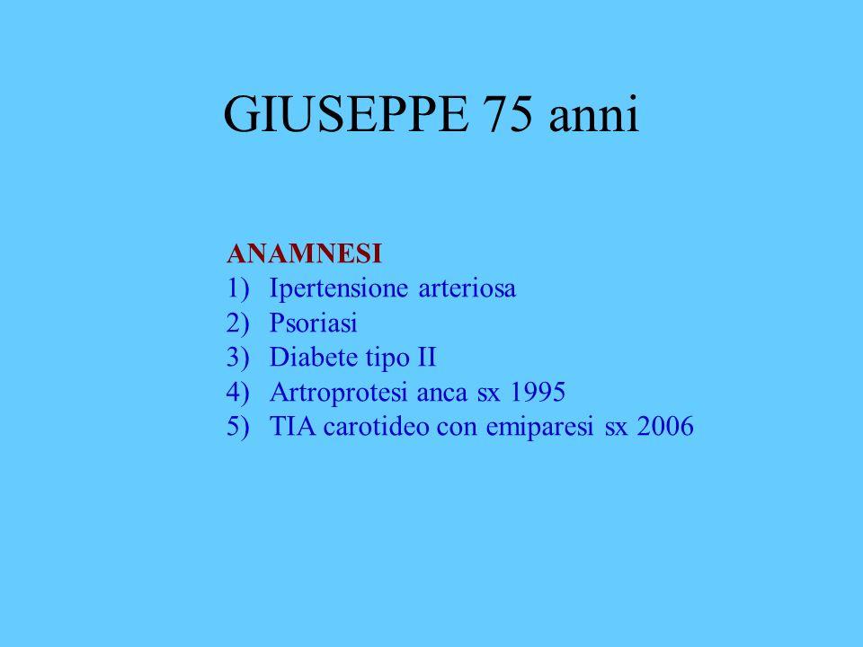 GIUSEPPE 75 anni ANAMNESI 1)Ipertensione arteriosa 2)Psoriasi 3)Diabete tipo II 4)Artroprotesi anca sx 1995 5)TIA carotideo con emiparesi sx 2006