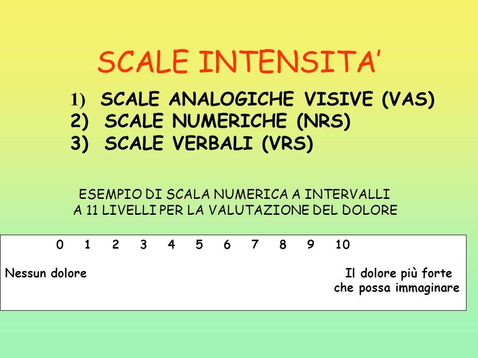 SCALE INTENSITA 1) SCALE ANALOGICHE VISIVE (VAS) 2) SCALE NUMERICHE (NRS) 3) SCALE VERBALI (VRS) ESEMPIO DI SCALA NUMERICA A INTERVALLI A 11 LIVELLI P