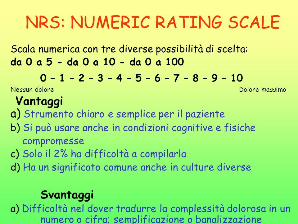 NRS: NUMERIC RATING SCALE Scala numerica con tre diverse possibilità di scelta: da 0 a 5 - da 0 a 10 - da 0 a 100 0 – 1 – 2 – 3 – 4 – 5 – 6 – 7 – 8 –