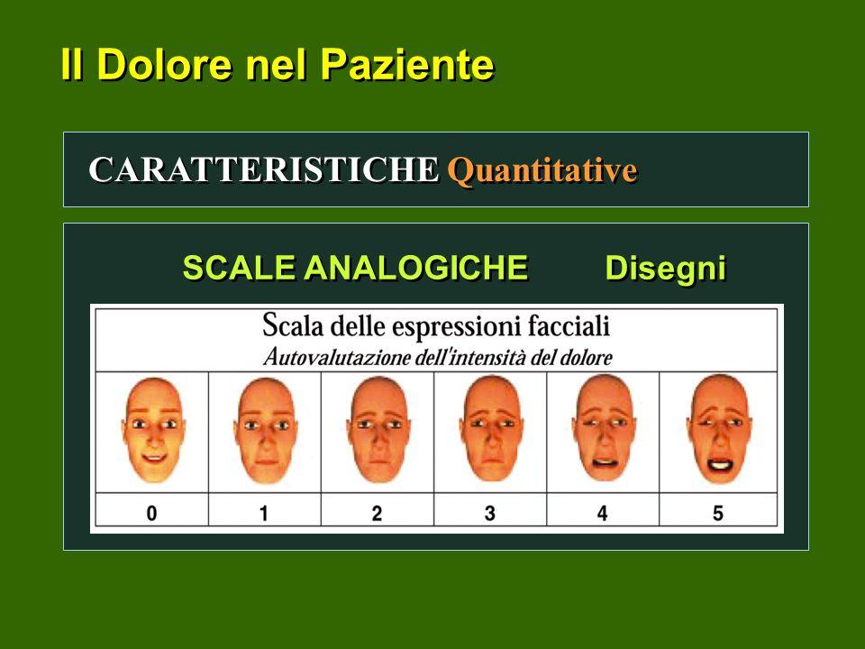 CARATTERISTICHE Quantitative SCALE ANALOGICHE Disegni Il Dolore nel Paziente