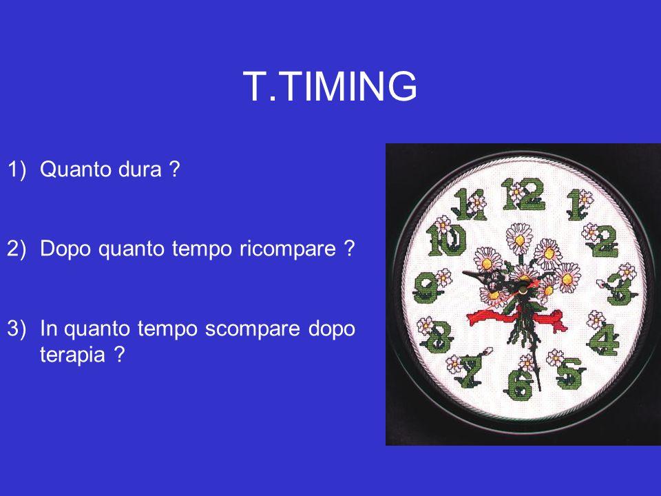 T.TIMING 1)Quanto dura ? 2)Dopo quanto tempo ricompare ? 3)In quanto tempo scompare dopo terapia ?
